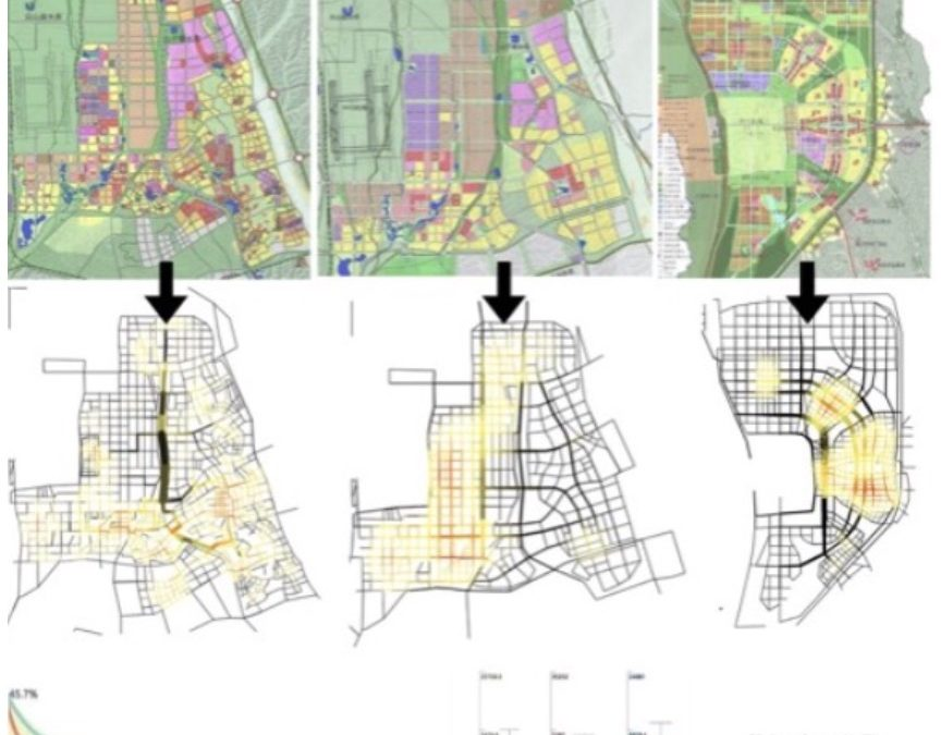 Quantitative urban masterplan evaluation