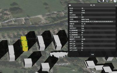 CiQuSo – Visualisierung eines energetischen Netzwerks