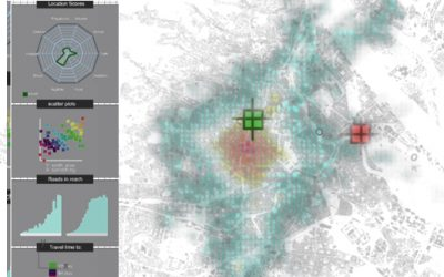 City Network Analysis and Simulation